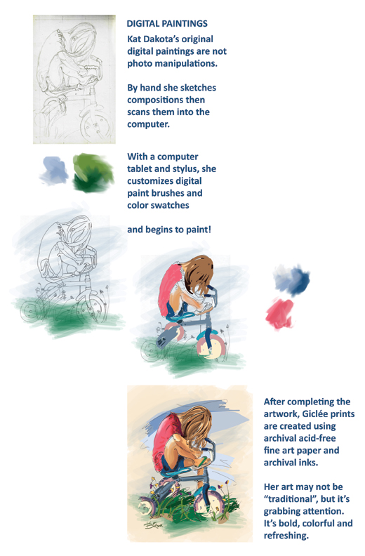 Digital Painting Description